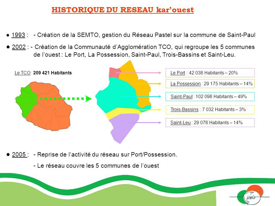 HISTORIQUE DU RESEAU karouest 1993 : - Création de la SEMTO, gestion du Réseau Pastel sur la commune de Saint-Paul 2002 : - Création de la Communauté
