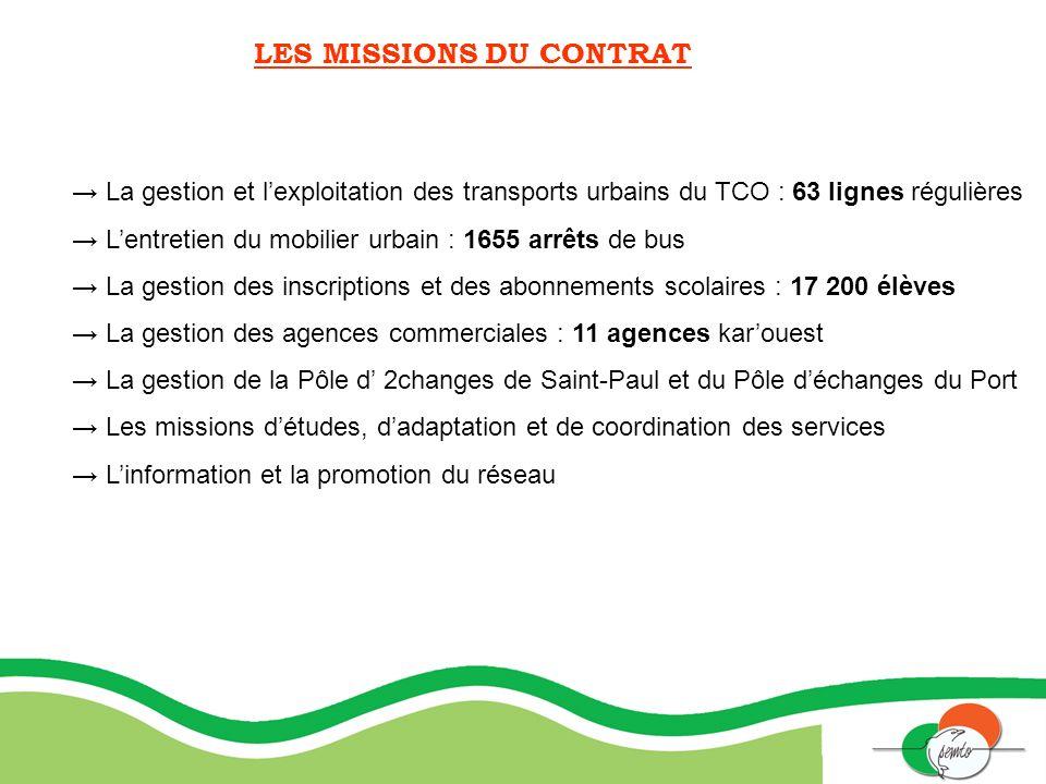 LES MISSIONS DU CONTRAT La gestion et lexploitation des transports urbains du TCO : 63 lignes régulières Lentretien du mobilier urbain : 1655 arrêts d