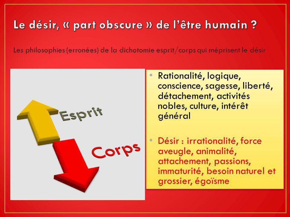 Rationalité, logique, conscience, sagesse, liberté, détachement, activités nobles, culture, intérêt général Désir : irrationalité, force aveugle, anim
