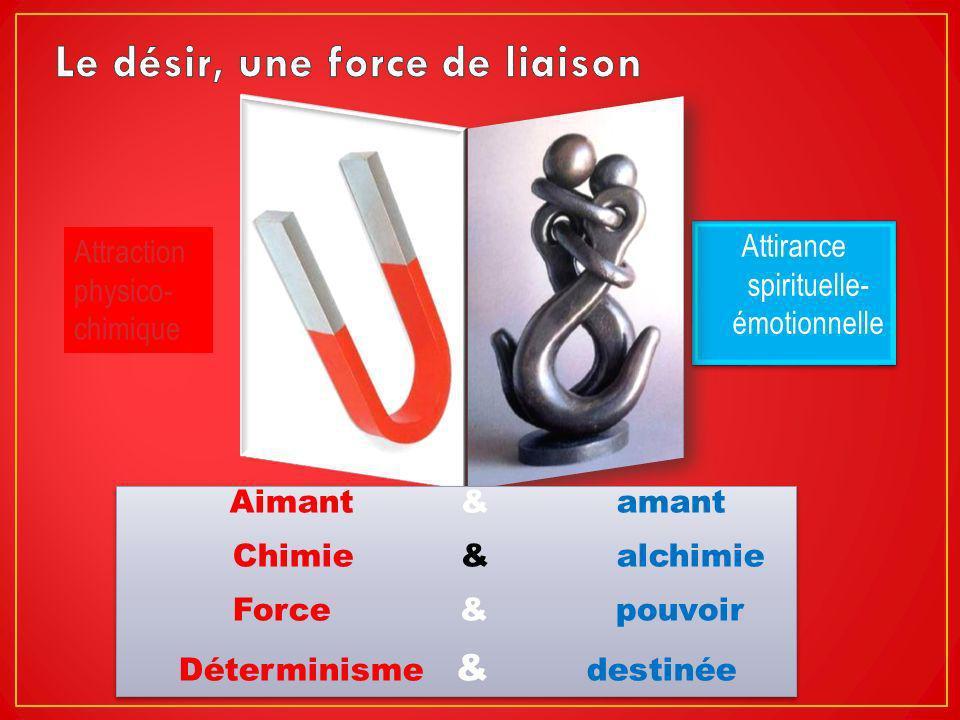 Attirance spirituelle- émotionnelle Aimant & amant Chimie & alchimie Force & pouvoir Déterminisme & destinée Aimant & amant Chimie & alchimie Force &