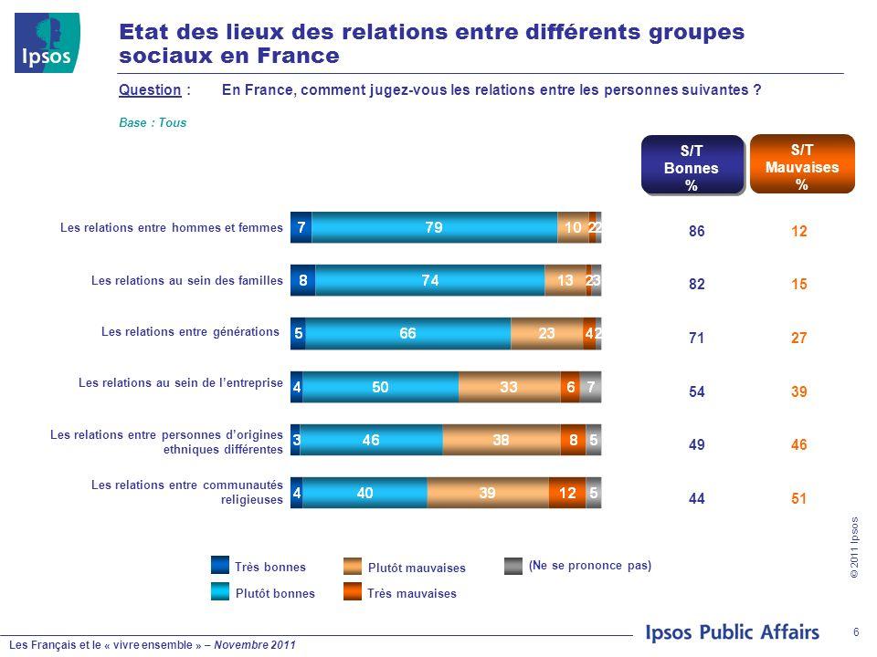 Les Français et le « vivre ensemble » – Novembre 2011 © 2011 Ipsos 6 Question : En France, comment jugez-vous les relations entre les personnes suivantes .