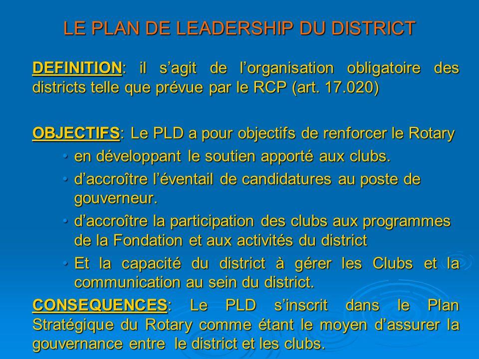 LE PLAN DE LEADERSHIP DU DISTRICT DEFINITION: il sagit de lorganisation obligatoire des districts telle que prévue par le RCP (art. 17.020) OBJECTIFS: