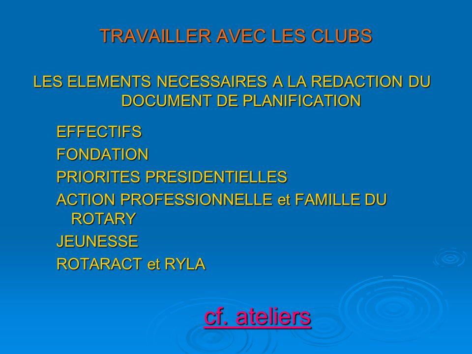 TRAVAILLER AVEC LES CLUBS LES ELEMENTS NECESSAIRES A LA REDACTION DU DOCUMENT DE PLANIFICATION EFFECTIFSFONDATION PRIORITES PRESIDENTIELLES ACTION PROFESSIONNELLE et FAMILLE DU ROTARY JEUNESSE ROTARACT et RYLA cf.
