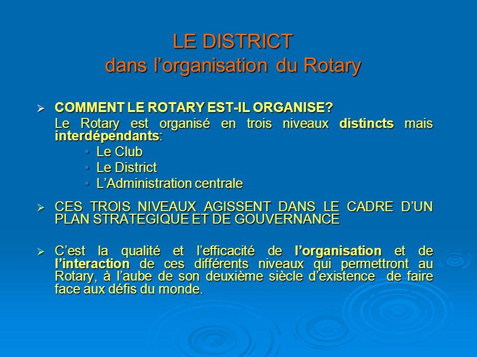 LE DISTRICT dans lorganisation du Rotary COMMENT LE ROTARY EST-IL ORGANISE? COMMENT LE ROTARY EST-IL ORGANISE? Le Rotary est organisé en trois niveaux