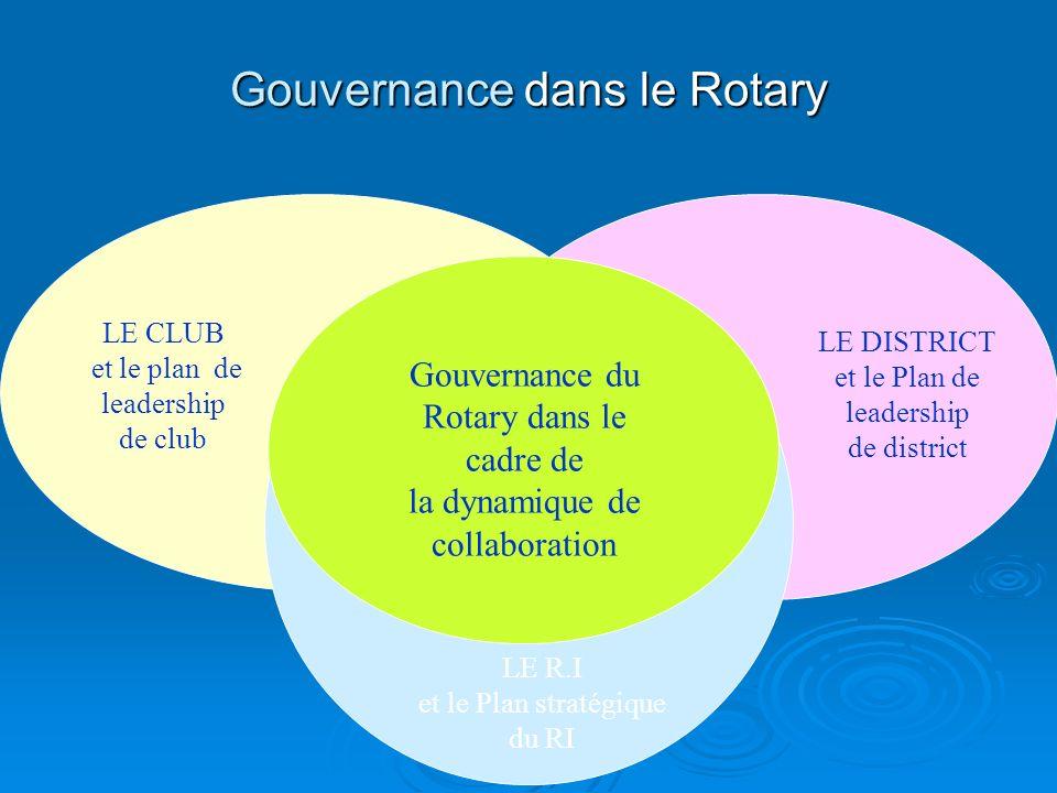 Gouvernance dans le Rotary LE CLUB et le plan de leadership de club LE DISTRICT et le Plan de leadership de district LE R.I et le Plan stratégique du