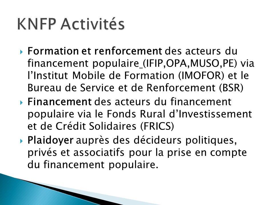 Formation et renforcement des acteurs du financement populaire (IFIP,OPA,MUSO,PE) via lInstitut Mobile de Formation (IMOFOR) et le Bureau de Service e