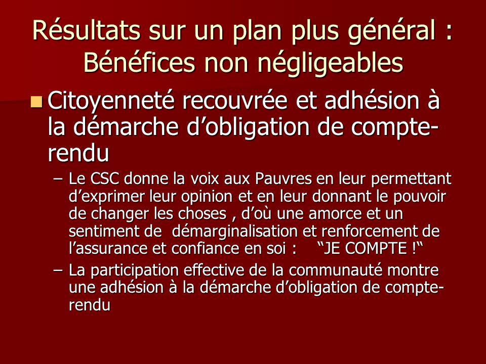 Résultats sur un plan plus général : Bénéfices non négligeables Citoyenneté recouvrée et adhésion à la démarche dobligation de compte- rendu Citoyenne