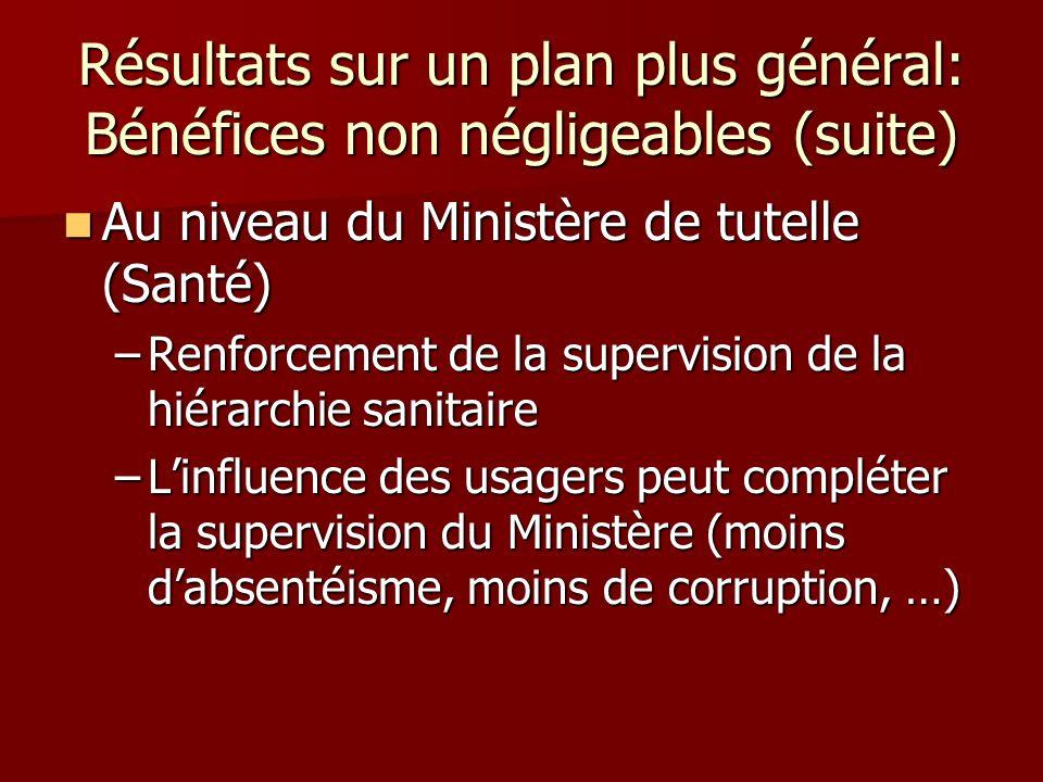 Résultats sur un plan plus général: Bénéfices non négligeables (suite) Au niveau du Ministère de tutelle (Santé) Au niveau du Ministère de tutelle (Sa