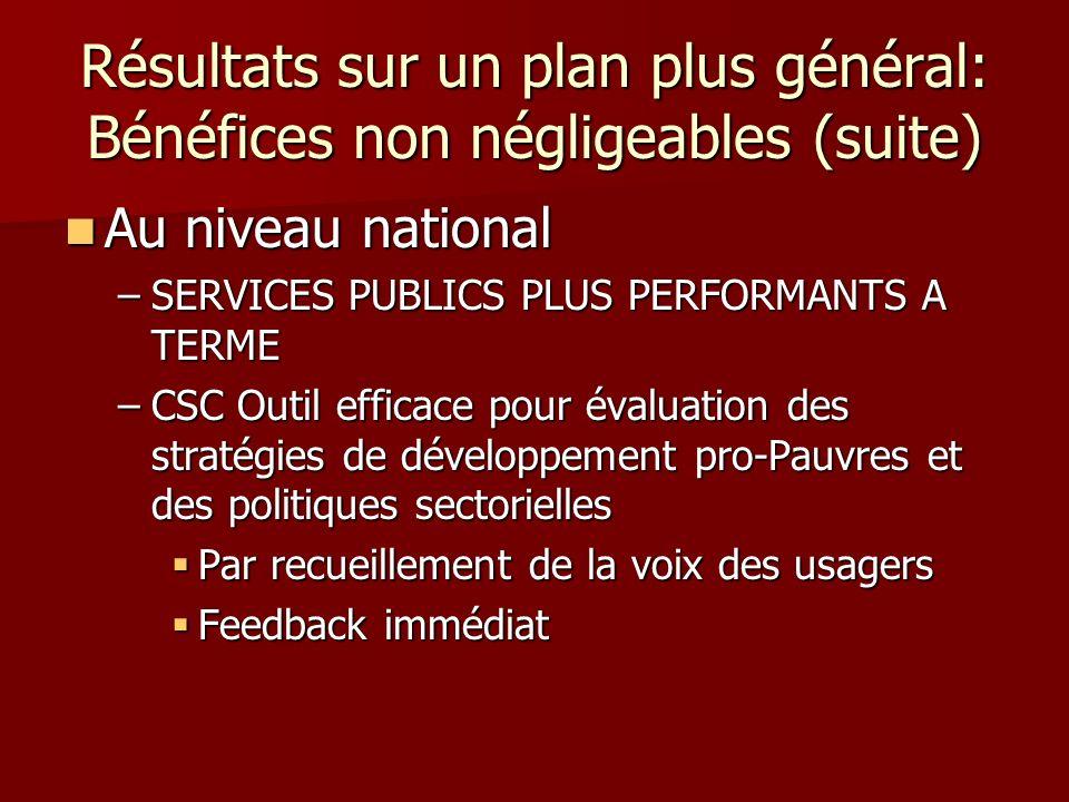 Résultats sur un plan plus général: Bénéfices non négligeables (suite) Au niveau national Au niveau national –SERVICES PUBLICS PLUS PERFORMANTS A TERM