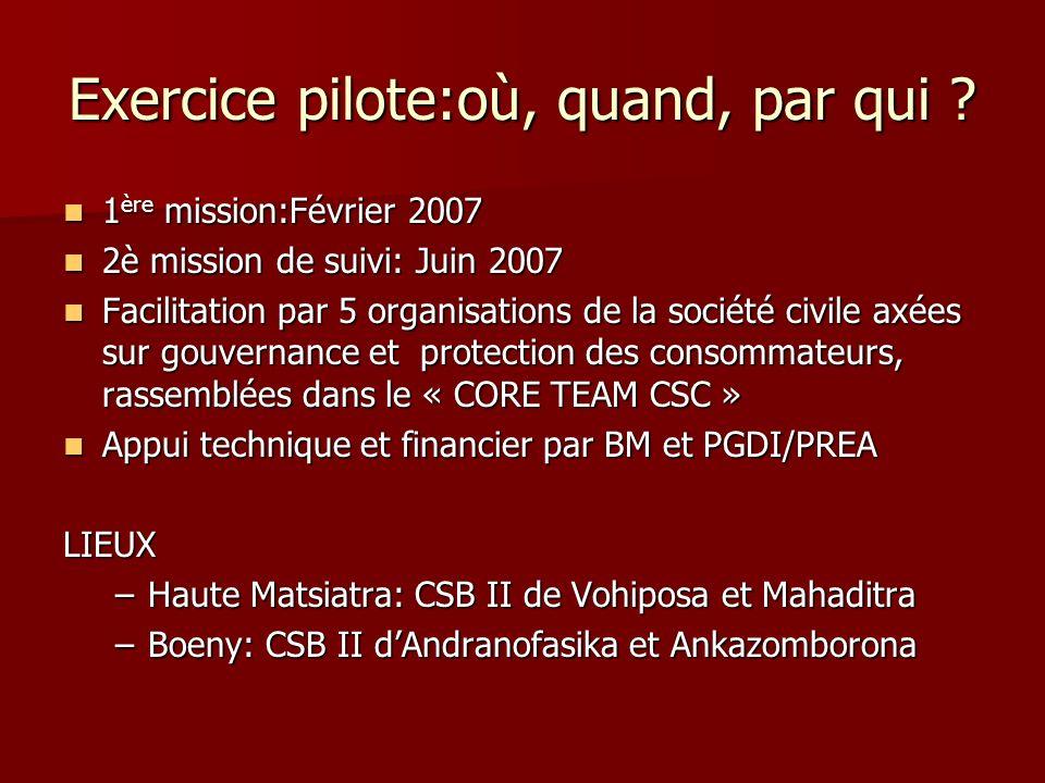 Exercice pilote:où, quand, par qui ? 1 ère mission:Février 2007 1 ère mission:Février 2007 2è mission de suivi: Juin 2007 2è mission de suivi: Juin 20