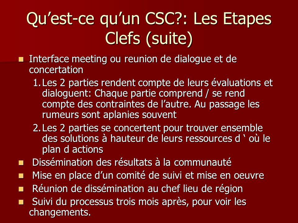 Quest-ce quun CSC?: Les Etapes Clefs (suite) Interface meeting ou reunion de dialogue et de concertation Interface meeting ou reunion de dialogue et d