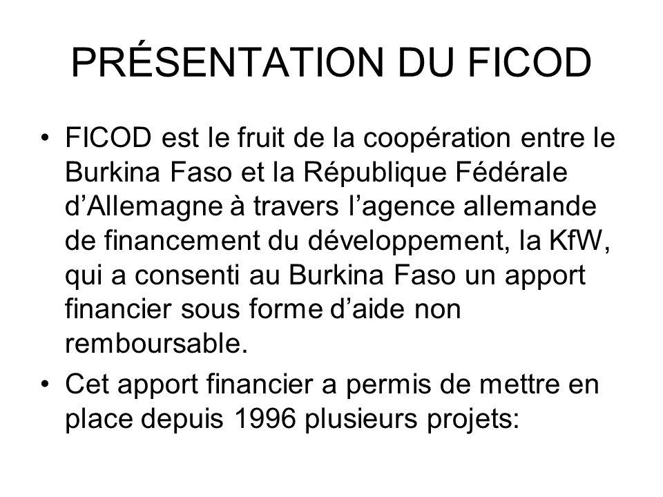 Limplantation du FICOD-B Elle va de 1996 à 2005 par le positionnement progressif des projets ci-après : le Fonds dInvestissement Communal (FICOM) en 1997le Fonds dInvestissement Communal (FICOM) en 1997 le Projet Fonds dAutopromotion à lEst (PFA) en 1996 fonds à vocation ruralele Projet Fonds dAutopromotion à lEst (PFA) en 1996 fonds à vocation rurale le Fonds pour les mesures de désenclavement et de protection contre lérosion (HIMO) en 2001(urbain et rural)le Fonds pour les mesures de désenclavement et de protection contre lérosion (HIMO) en 2001(urbain et rural) le Fonds de lutte contre le trafic et les pires formes de travail des Enfants (Fonds Enfants) en 2005le Fonds de lutte contre le trafic et les pires formes de travail des Enfants (Fonds Enfants) en 2005 le Fonds dInvestissement pour les Collectivités Décentralisées (FICOD) comme résultante ou cadre unifié des trois premiers fonds depuis juillet 2005.le Fonds dInvestissement pour les Collectivités Décentralisées (FICOD) comme résultante ou cadre unifié des trois premiers fonds depuis juillet 2005.