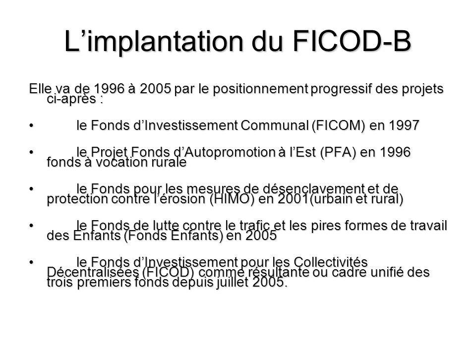 Limplantation du FICOD-B Elle va de 1996 à 2005 par le positionnement progressif des projets ci-après : le Fonds dInvestissement Communal (FICOM) en 1