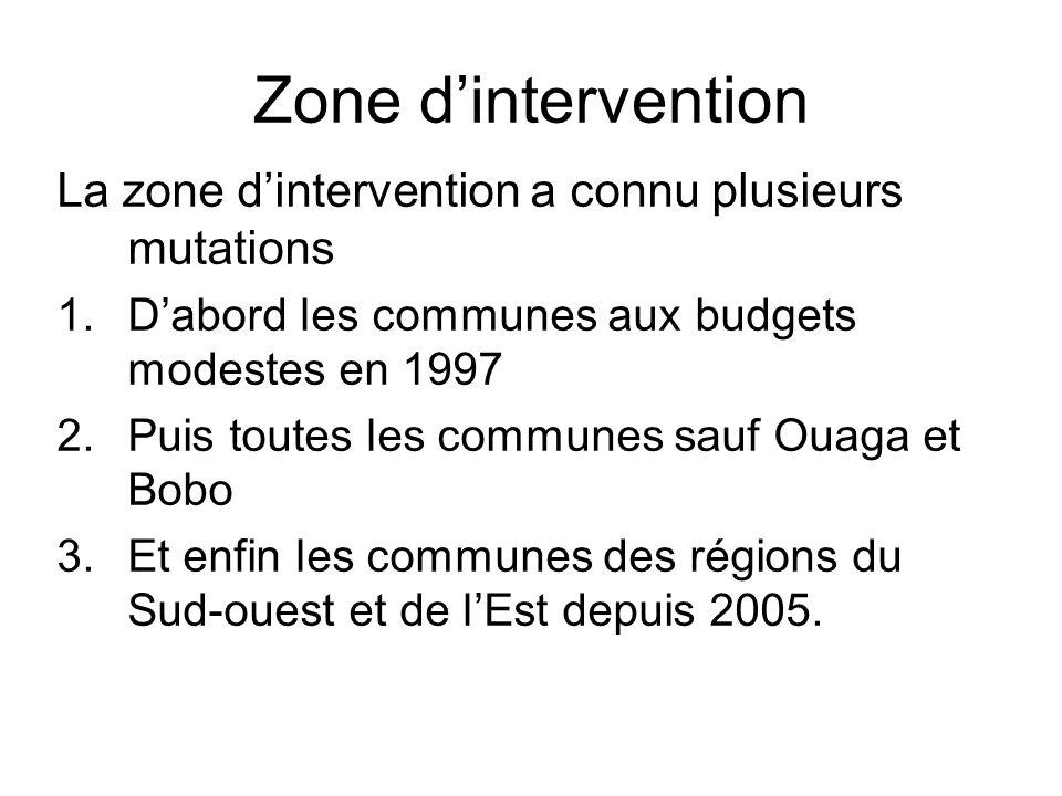 Zone dintervention La zone dintervention a connu plusieurs mutations 1.Dabord les communes aux budgets modestes en 1997 2.Puis toutes les communes sau