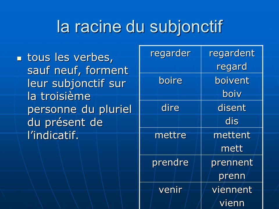 la racine du subjonctif tous les verbes, sauf neuf, forment leur subjonctif sur la troisième personne du pluriel du présent de lindicatif. tous les ve