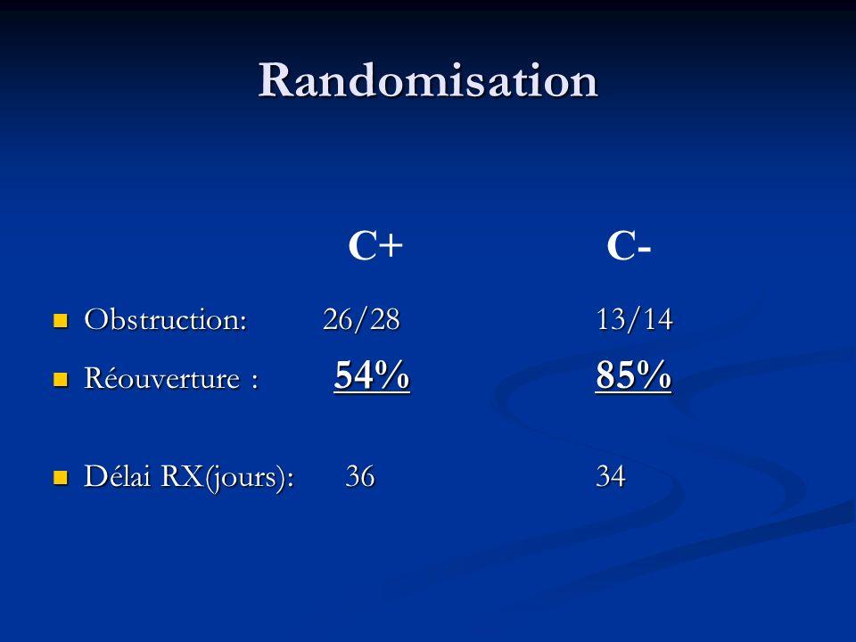 Randomisation Obstruction: 26/28 Obstruction: 26/28 Réouverture : 54% Réouverture : 54% Délai RX(jours): 36 Délai RX(jours): 36 13/14 85% 34 C+ C-