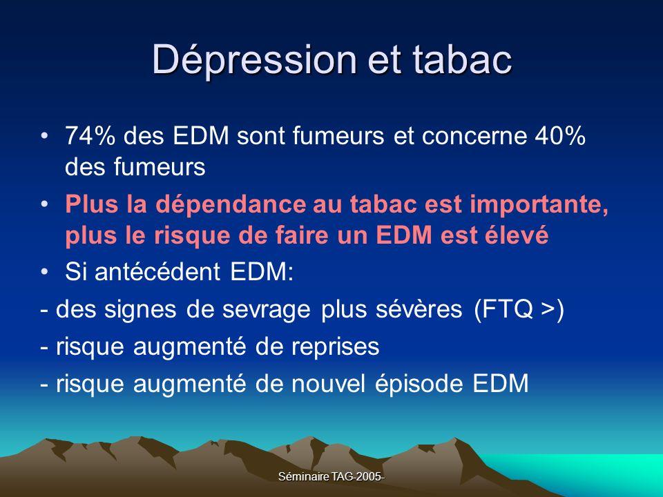 Séminaire TAG-2005- Dépression et tabac 74% des EDM sont fumeurs et concerne 40% des fumeurs Plus la dépendance au tabac est importante, plus le risqu