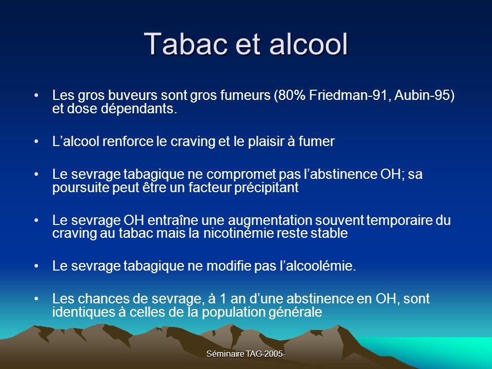 Séminaire TAG-2005- Tabac et alcool Les gros buveurs sont gros fumeurs (80% Friedman-91, Aubin-95) et dose dépendants. Lalcool renforce le craving et