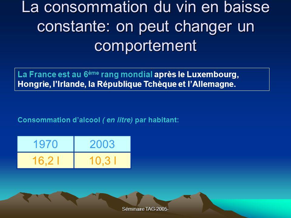Séminaire TAG-2005- La consommation du vin en baisse constante: on peut changer un comportement La France est au 6 ème rang mondial après le Luxembour