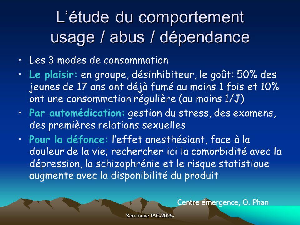 Séminaire TAG-2005- Létude du comportement usage / abus / dépendance Les 3 modes de consommation Le plaisir: en groupe, désinhibiteur, le goût: 50% de