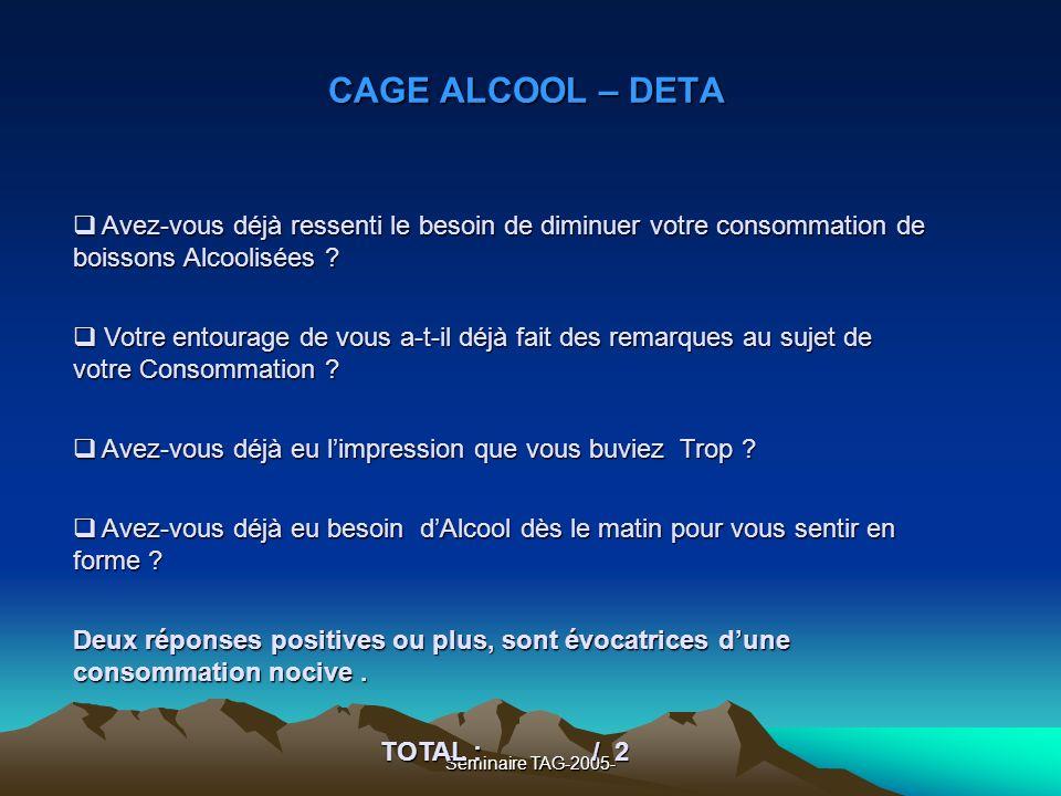 Séminaire TAG-2005- CAGE ALCOOL – DETA Avez-vous déjà ressenti le besoin de diminuer votre consommation de boissons Alcoolisées ? Avez-vous déjà resse