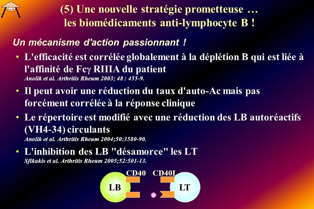(5) Une nouvelle stratégie prometteuse … les biomédicaments anti-lymphocyte B ! Un mécanisme d'action passionnant ! L'efficacité est corrélée globalem