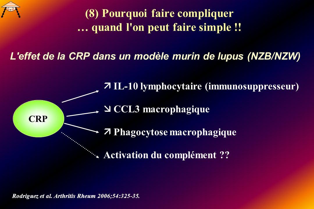 (8) Pourquoi faire compliquer … quand l'on peut faire simple !! L'effet de la CRP dans un modèle murin de lupus (NZB/NZW) Rodriguez et al. Arthritis R
