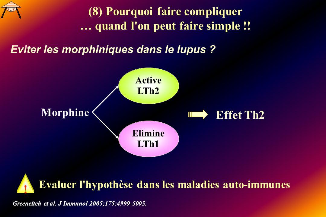 Eviter les morphiniques dans le lupus ? Active LTh2 Elimine LTh1 Morphine Evaluer l'hypothèse dans les maladies auto-immunes Greeneltch et al. J Immun