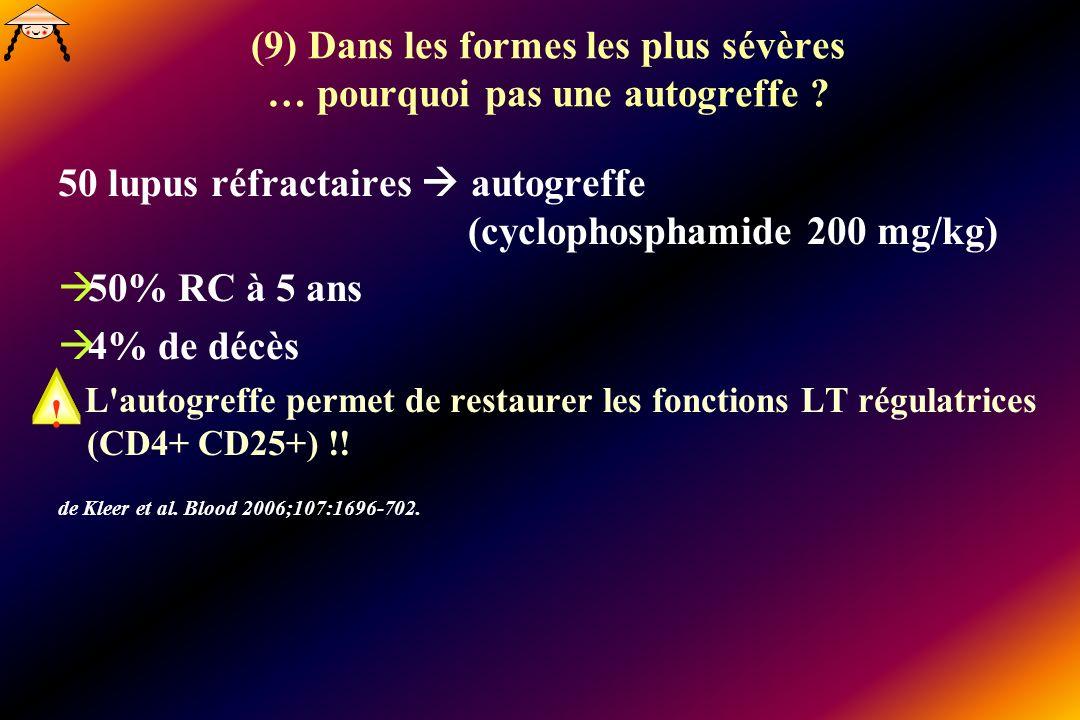 50 lupus réfractaires autogreffe (cyclophosphamide 200 mg/kg) 50% RC à 5 ans 4% de décès L'autogreffe permet de restaurer les fonctions LT régulatrice