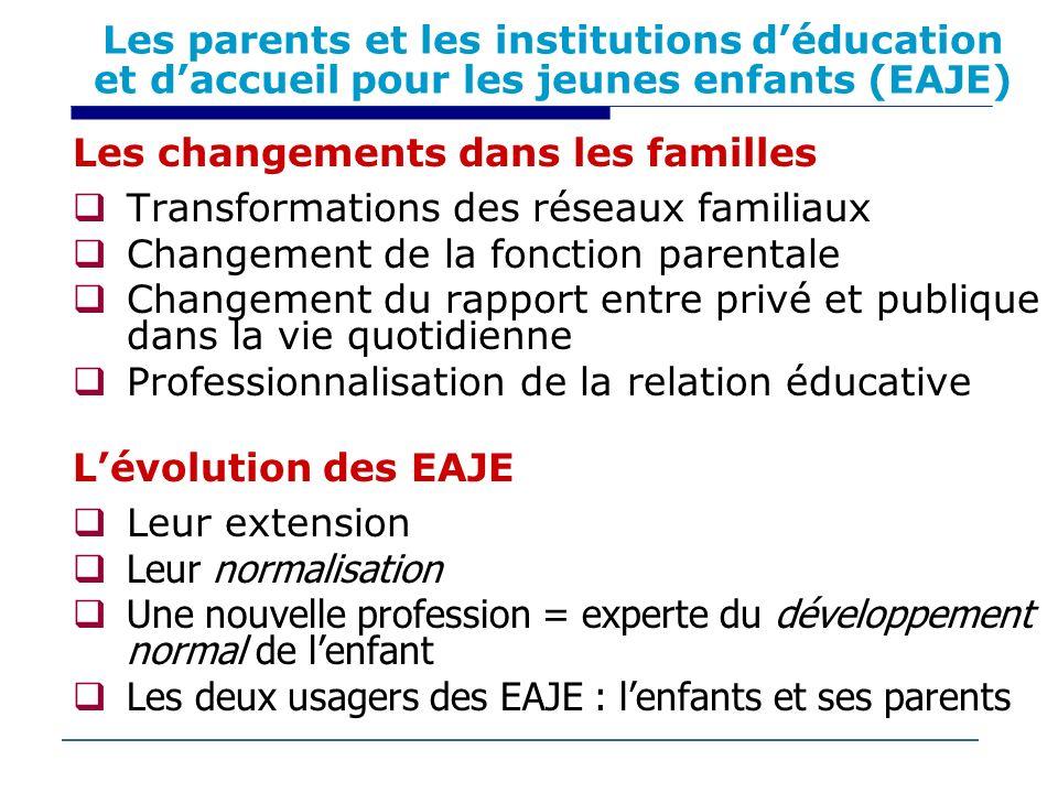 Les parents et les institutions déducation et daccueil pour les jeunes enfants (EAJE) Les changements dans les familles Transformations des réseaux fa