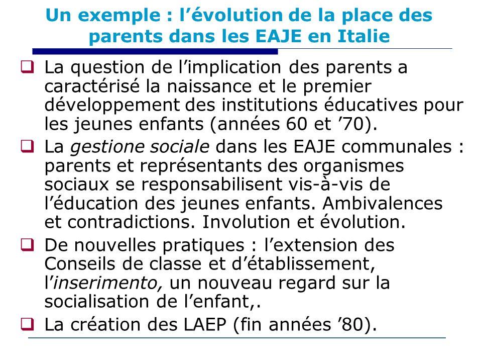 Un exemple : lévolution de la place des parents dans les EAJE en Italie La question de limplication des parents a caractérisé la naissance et le premi