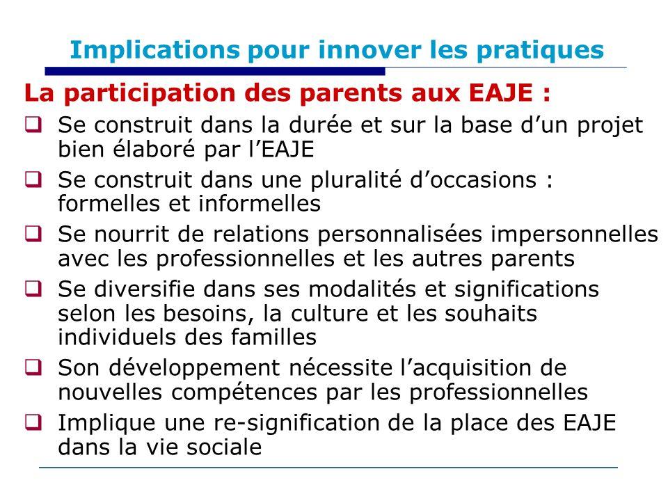 Implications pour innover les pratiques La participation des parents aux EAJE : Se construit dans la durée et sur la base dun projet bien élaboré par