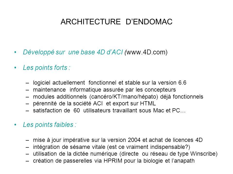 ARCHITECTURE DENDOMAC Développé sur une base 4D dACI (www.4D.com) Les points forts : –logiciel actuellement fonctionnel et stable sur la version 6.6 –maintenance informatique assurée par les concepteurs –modules additionnels (cancéro/KT/mano/hépato) déjà fonctionnels –pérennité de la société ACI et export sur HTML –satisfaction de 60 utilisateurs travaillant sous Mac et PC… Les points faibles : –mise à jour impérative sur la version 2004 et achat de licences 4D –intégration de sésame vitale (est ce vraiment indispensable?) –utilisation de la dictée numérique (directe ou réseau de type Winscribe) –création de passerelles via HPRIM pour la biologie et lanapath