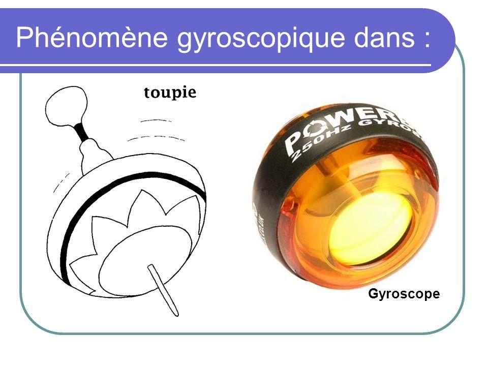 Phénomène gyroscopique dans : Gyroscope