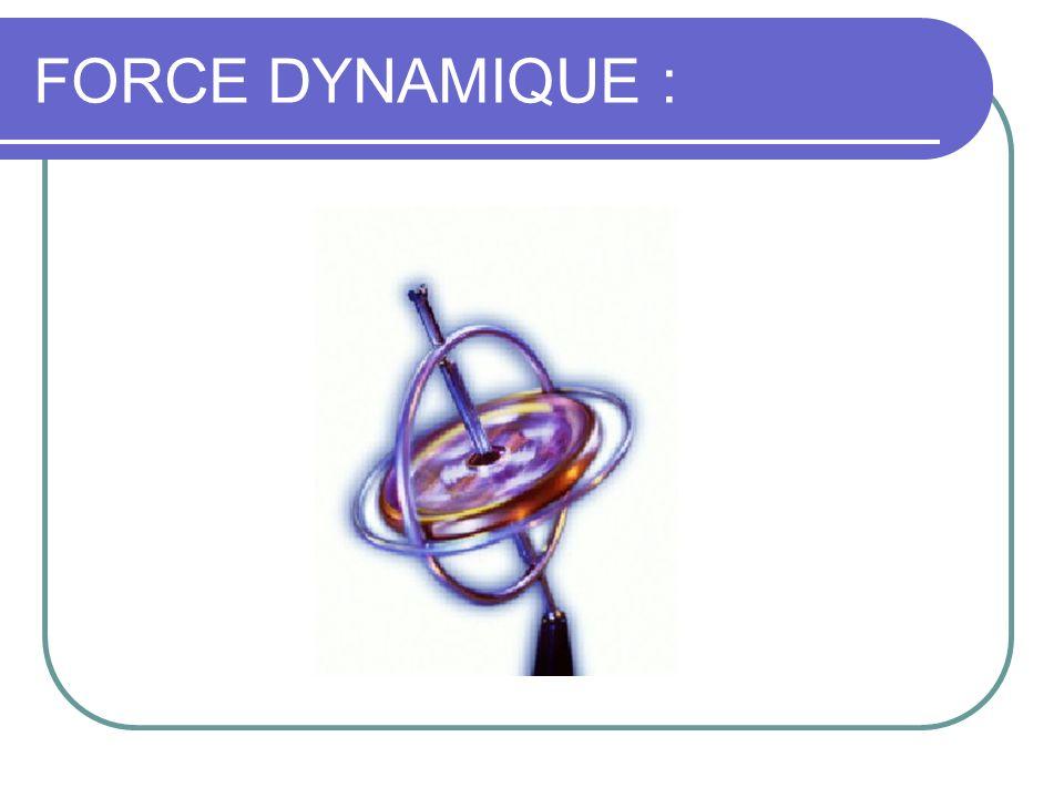 FORCE DYNAMIQUE :