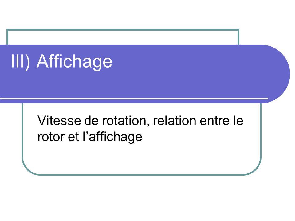 III) Affichage Vitesse de rotation, relation entre le rotor et laffichage