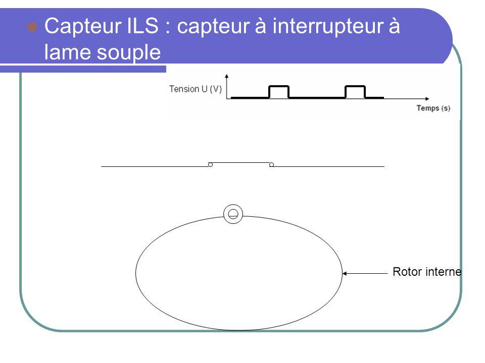 Capteur ILS : capteur à interrupteur à lame souple Rotor interne