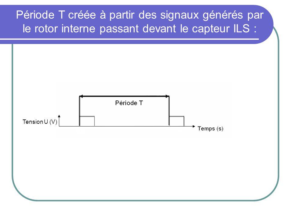 Période T créée à partir des signaux générés par le rotor interne passant devant le capteur ILS : Tension U (V)