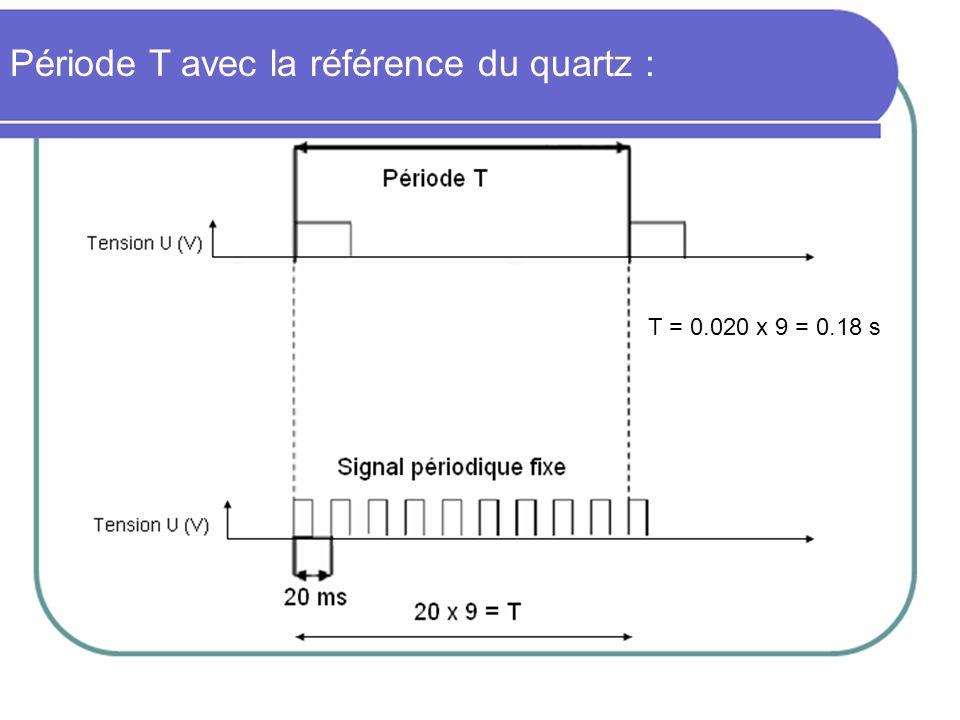 Période T Signal périodique fixe 20 ms 20 x 9 = T Tension U (V) Période T avec la référence du quartz : T = 0.020 x 9 = 0.18 s