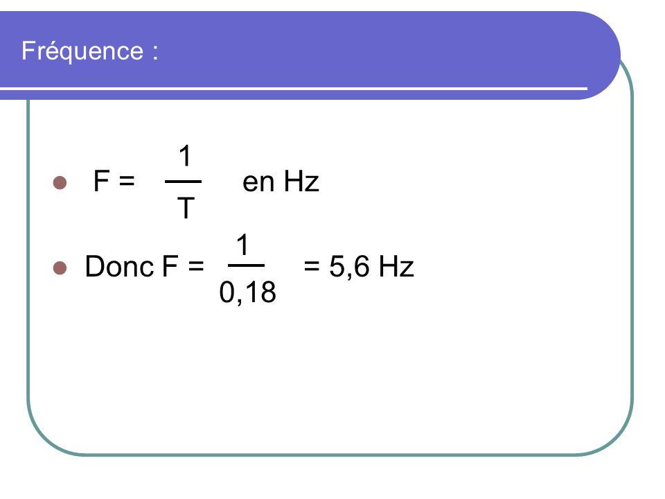 Fréquence : F = en Hz Donc F = = 5,6 Hz 1 T 1 0,18