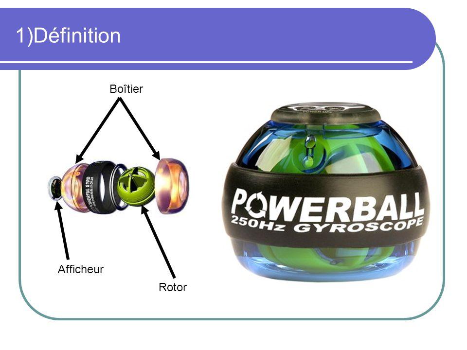 1)Définition Rotor Afficheur Boîtier