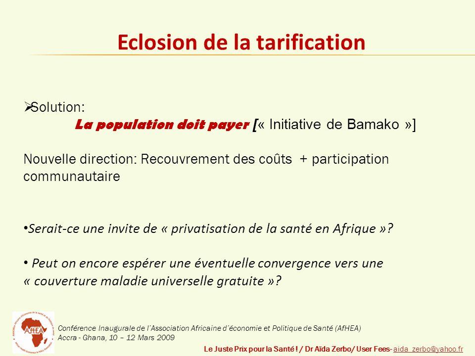 Conférence Inaugurale de lAssociation Africaine déconomie et Politique de Santé (AfHEA) Accra - Ghana, 10 – 12 Mars 2009 Eclosion de la tarification Le Juste Prix pour la Santé .