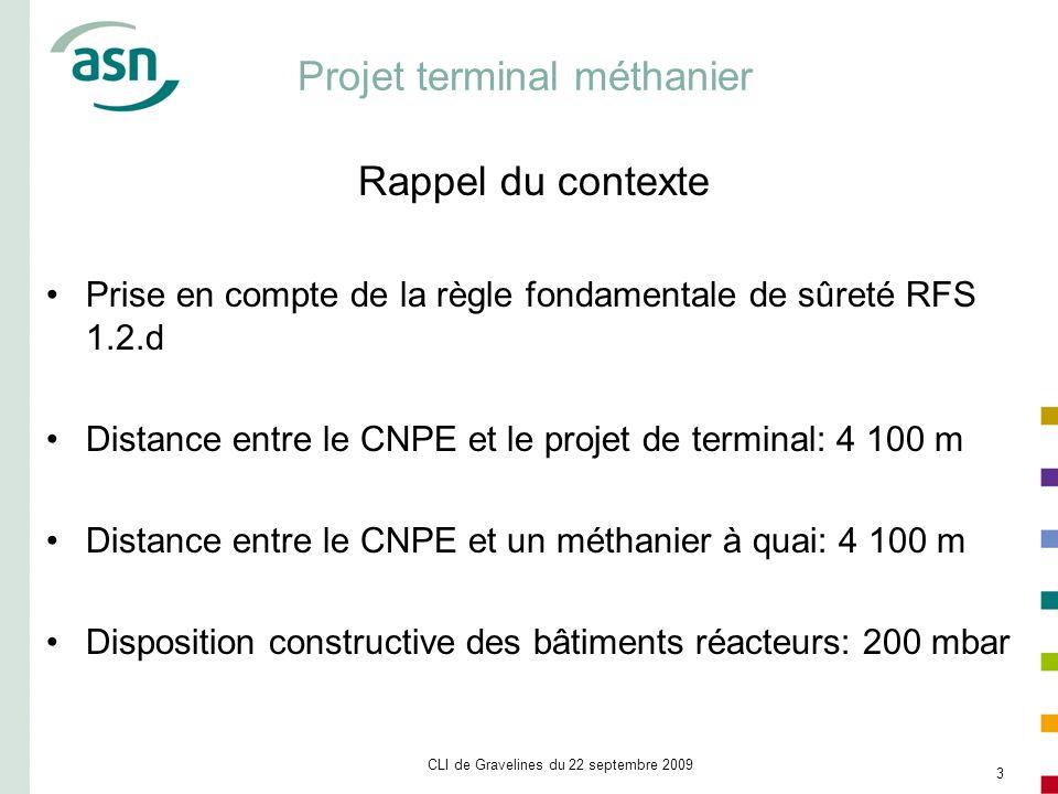 CLI de Gravelines du 22 septembre 2009 3 Projet terminal méthanier Rappel du contexte Prise en compte de la règle fondamentale de sûreté RFS 1.2.d Dis