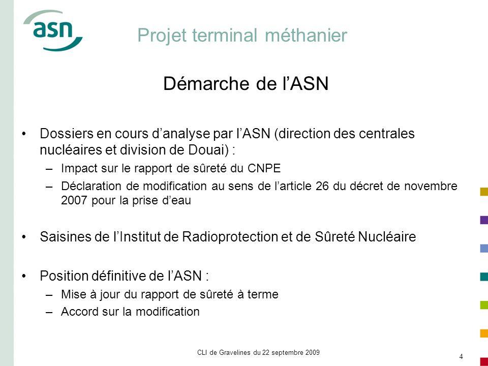 CLI de Gravelines du 22 septembre 2009 4 Projet terminal méthanier Démarche de lASN Dossiers en cours danalyse par lASN (direction des centrales nuclé