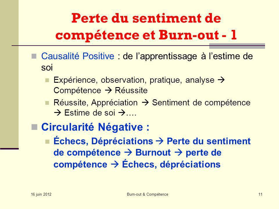 16 juin 2012 Burn-out & Compétence11 Perte du sentiment de compétence et Burn-out - 1 Causalité Positive : de lapprentissage à lestime de soi Expérien