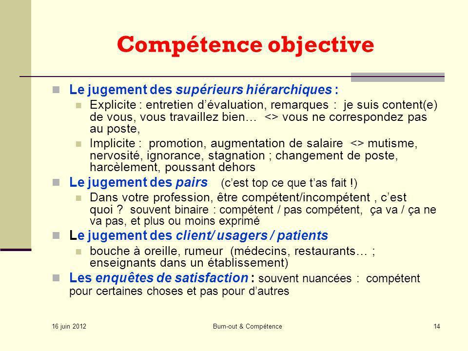 16 juin 2012 Burn-out & Compétence14 Compétence objective Le jugement des supérieurs hiérarchiques : Explicite : entretien dévaluation, remarques : je