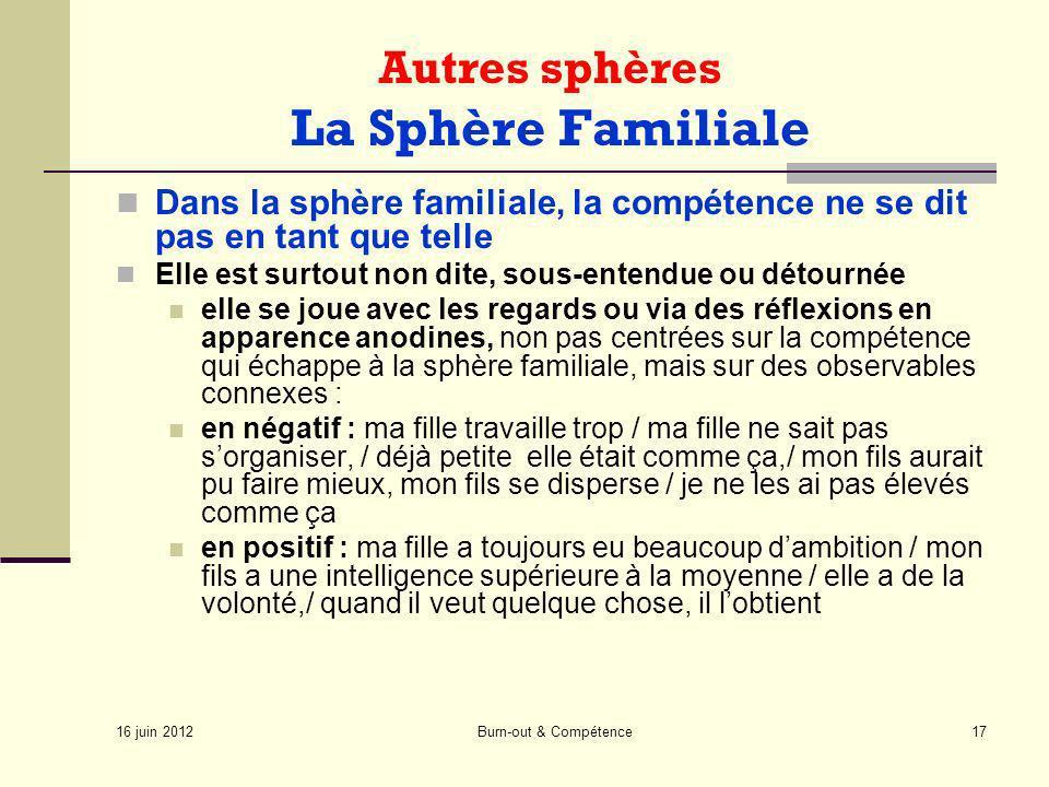 16 juin 2012 Burn-out & Compétence17 Autres sphères La Sphère Familiale Dans la sphère familiale, la compétence ne se dit pas en tant que telle Elle e
