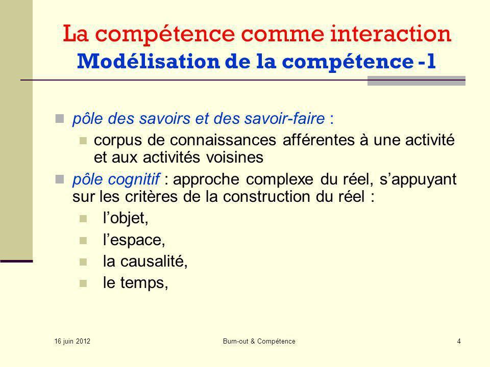 16 juin 2012 Burn-out & Compétence4 La compétence comme interaction Modélisation de la compétence -1 pôle des savoirs et des savoir-faire : corpus de