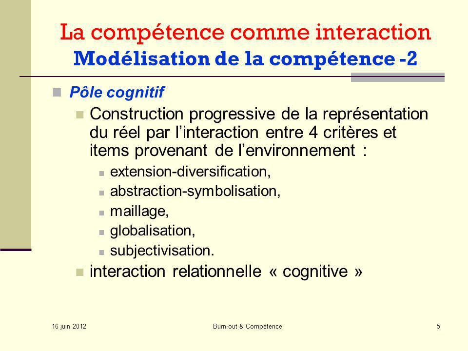 16 juin 2012 Burn-out & Compétence5 La compétence comme interaction Modélisation de la compétence -2 Pôle cognitif Construction progressive de la repr