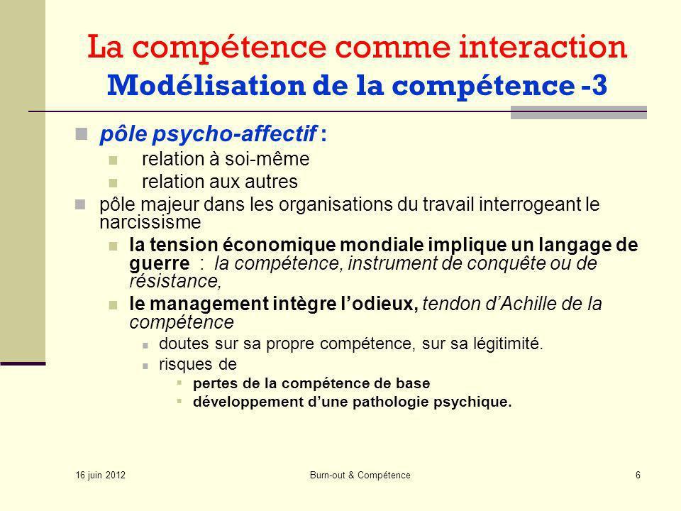 16 juin 2012 Burn-out & Compétence6 La compétence comme interaction Modélisation de la compétence -3 pôle psycho-affectif : relation à soi-même relati